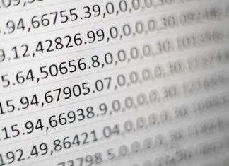 Czy konto wielowalutowe i kantor internetowy mają takie same ceny?